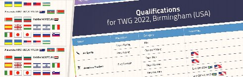 First athletes qualified for The World Games 2022